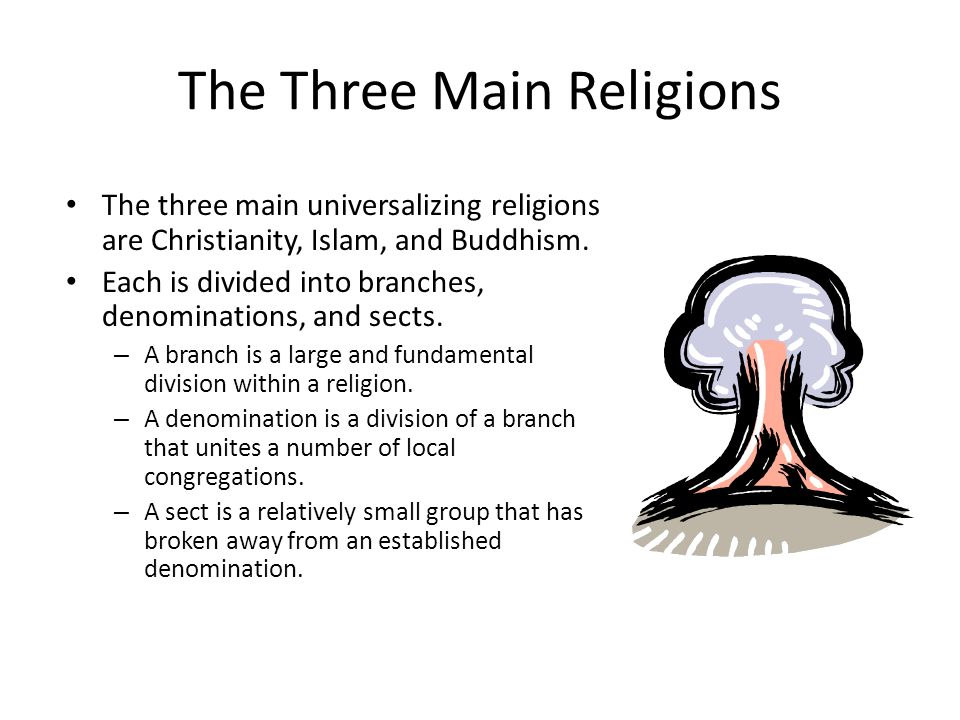Chapter Religion Ppt Download - Main religions