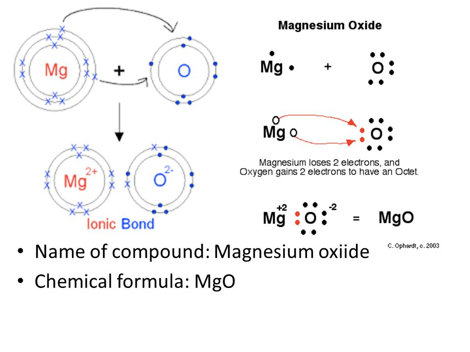 empirical formula of magnesium chloride The empirical formula for potassium chloride is kcl the empirical formula for a compound is the lowest whole number ratio of elements.