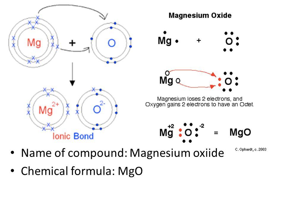 Bohr diagram magnesium oxide wiring diagram bohr diagram magnesium oxide wiring library u2022 rh rsd intl com magnesium atom model lewis structure ccuart Image collections