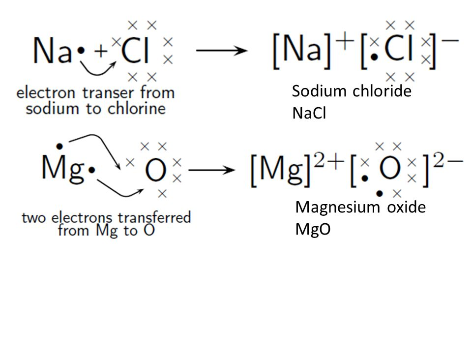 the synthesis and determination of empirical formula for magnesium oxide essay Empirical formula of magnesium oxide this essay empirical formula of magnesium oxide and other 64,000+ term papers, college essay examples and free essays are available now on reviewessayscom.