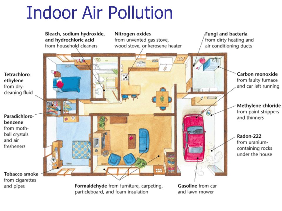 indoor air pollution and health formaldehyde and