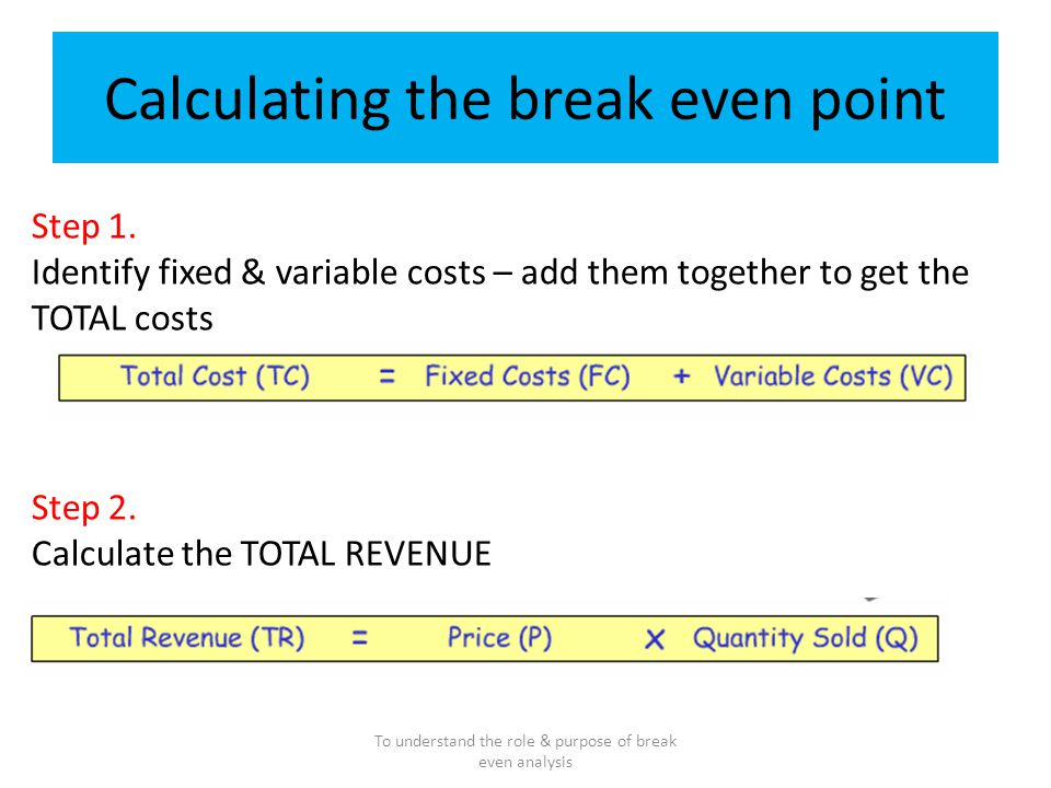 break even point The breakeven point is the sales volume at which a business earns exactly no money the breakeven point is useful in the following situations: to determine the amount of remaining capacity after the breakeven point is reached, which tells you the maximum amount of profit that can be generated.