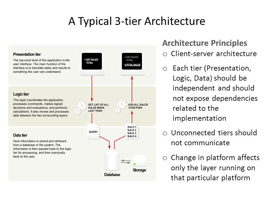 Web application architecture multi tier 2 tier 3 tier for Architecture 3 tiers d une application web