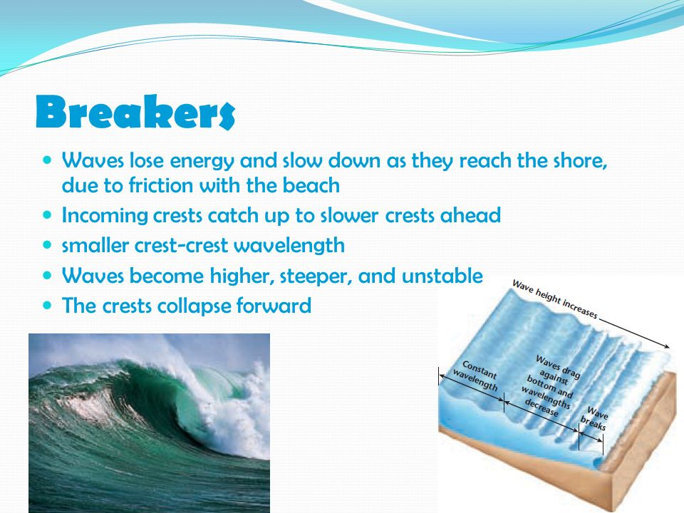 BreakersWaves lose energy and slow down as they reach the shore, due to friction with the beach. Incoming crests catch up to slower crests ahead.