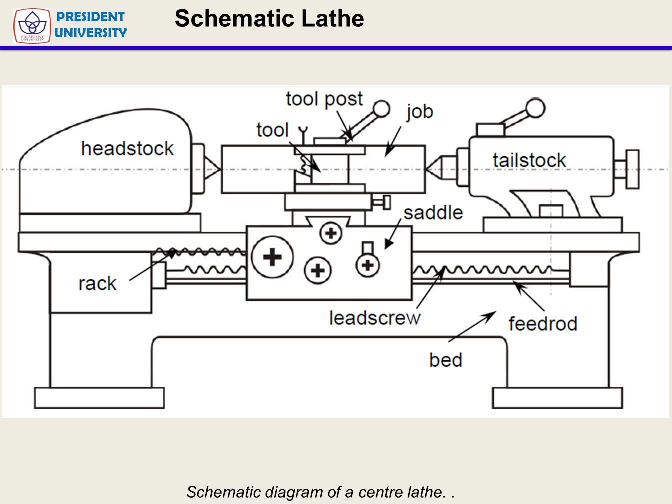 lathe machine diagram www imgkid the image kid has it