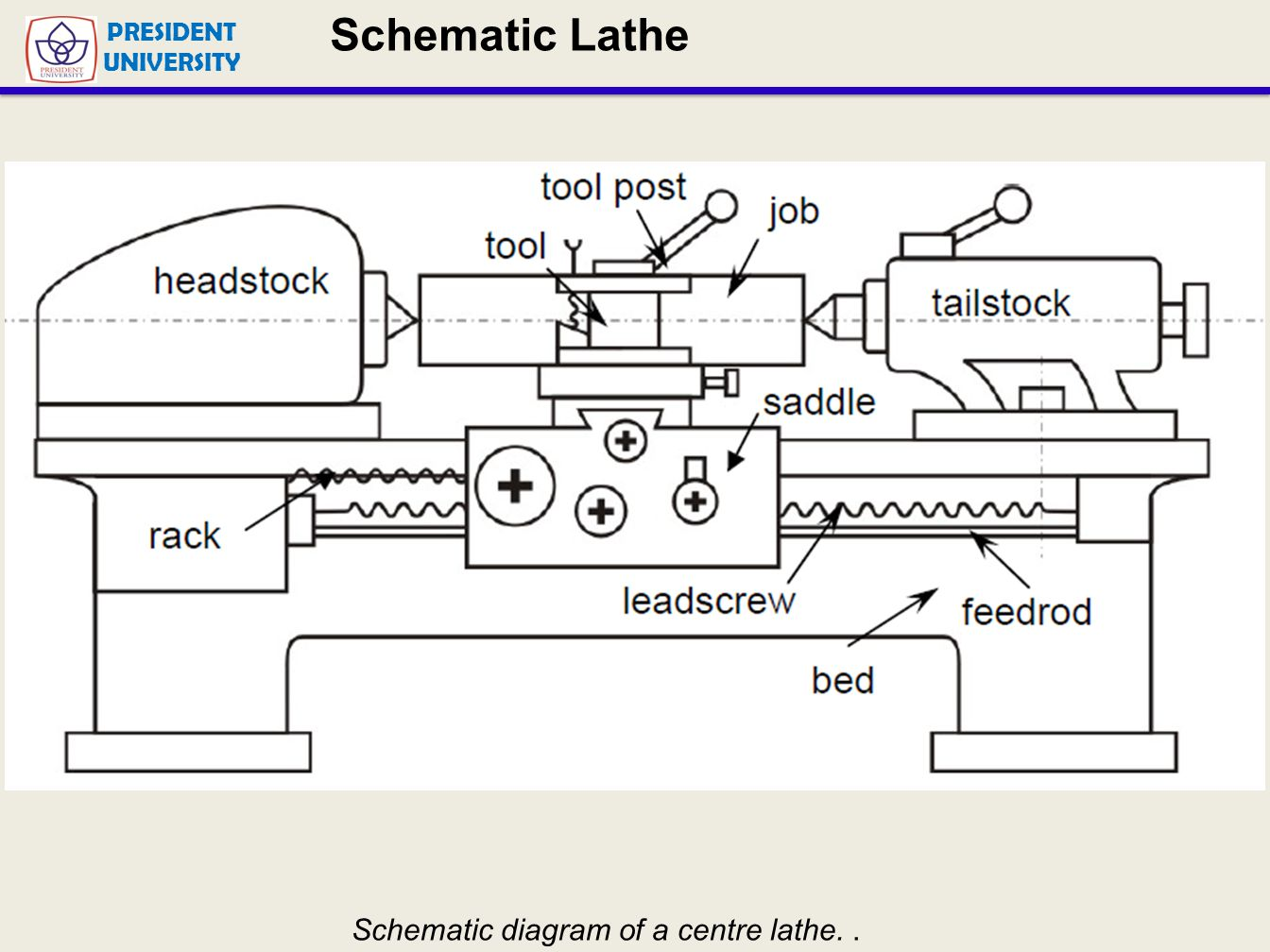 lathe wiring diagram   20 wiring diagram images
