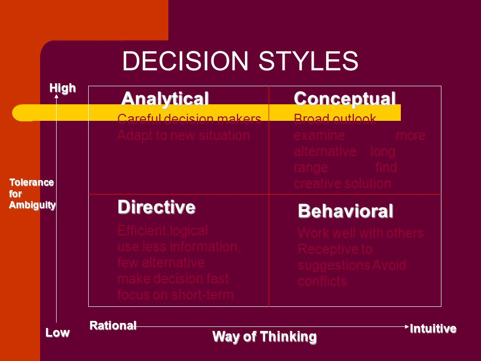 the efficiency of 3m in terms of programmed and non programmed decisions Programmed decision and non-programmed decision are the two basic types of decisions that managers make this depends on their authority, responsibility and position in organizational decision making structure definition, similarities and differences of programmed decision and non-programmed decision are.
