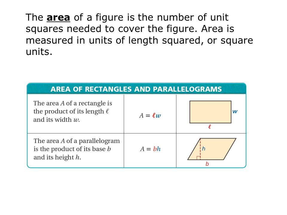 The area of a figure is the number of unit squares needed to cover the figure.