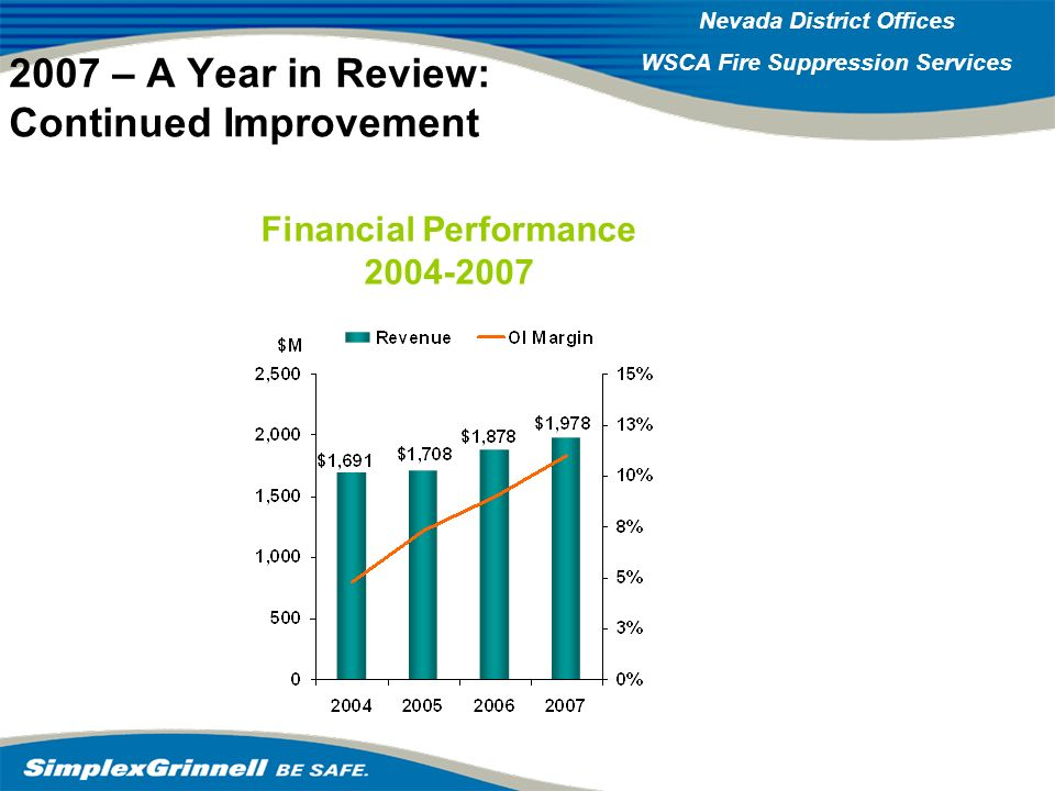 2007 – A Year in Review: Continued Improvement