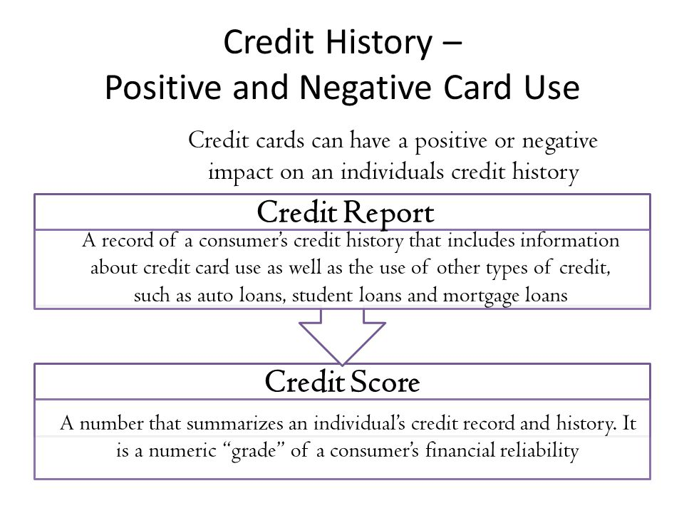 the impact of credit card use in society What factors affect your credit scores  could have a major impact 2 very important: credit usage  you may want to open a credit card and use it for minor .