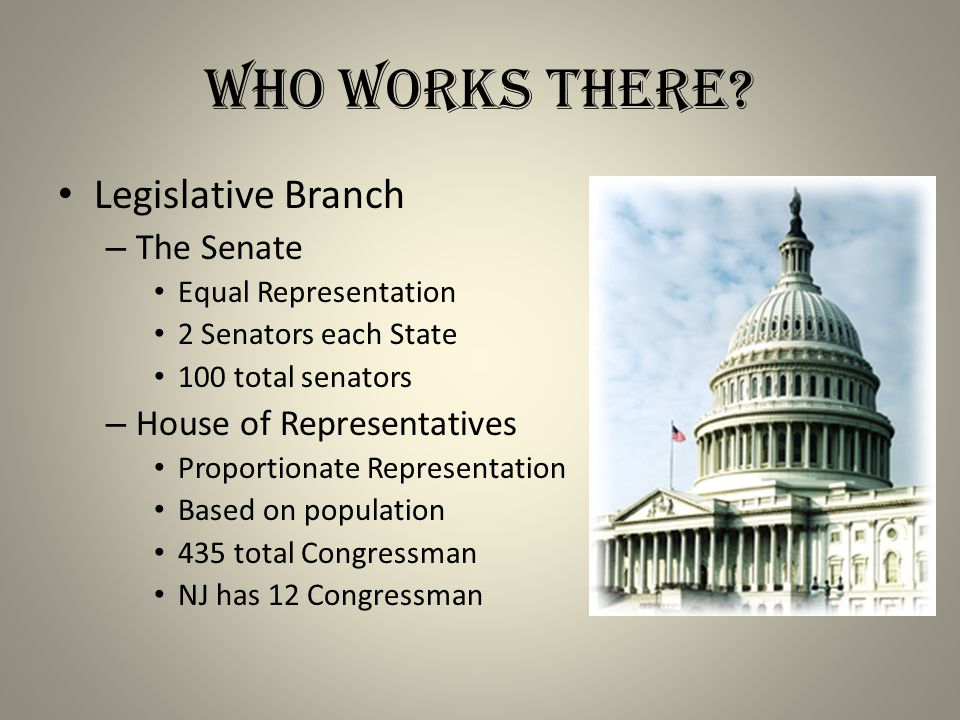 Who Works There Legislative Branch The Senate