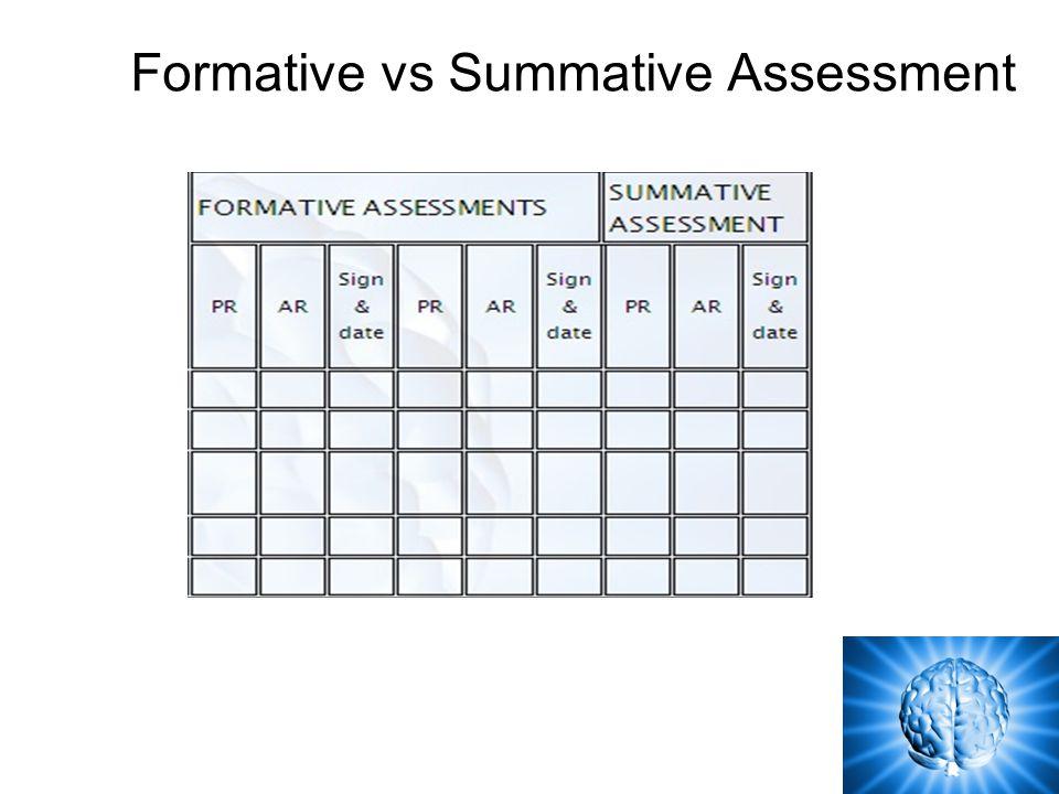 Formative Assessment Vs Summative Assessment Formative