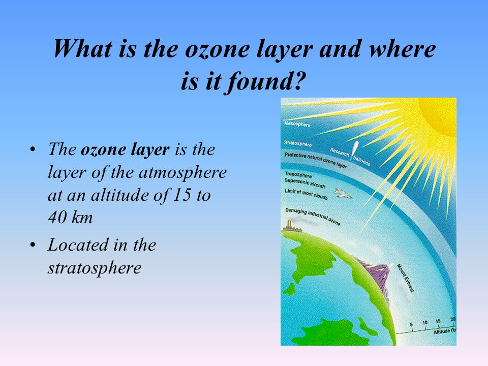 Basic Ozone Layer Science