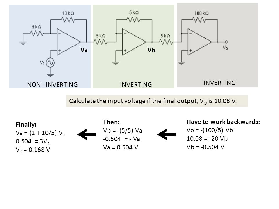NON - INVERTING INVERTING. INVERTING. Va. Vb. Calculate the input voltage if the final output, VO is V.