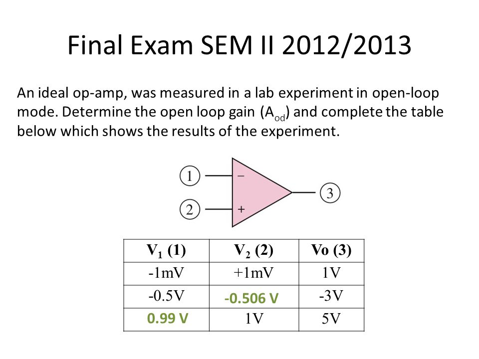 Final Exam SEM II 2012/2013