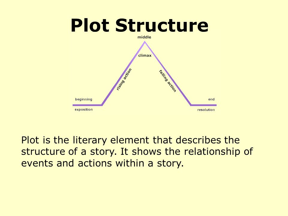 Plot+Structure+Plot+is+the+literary+element+that+describes+the+structure+of+a+story. plot structure plot is the literary element that describes the