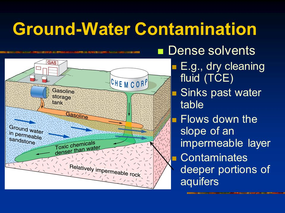 11 groundwater water resources geologic agent ppt for Match the ocean floor feature with its characteristic