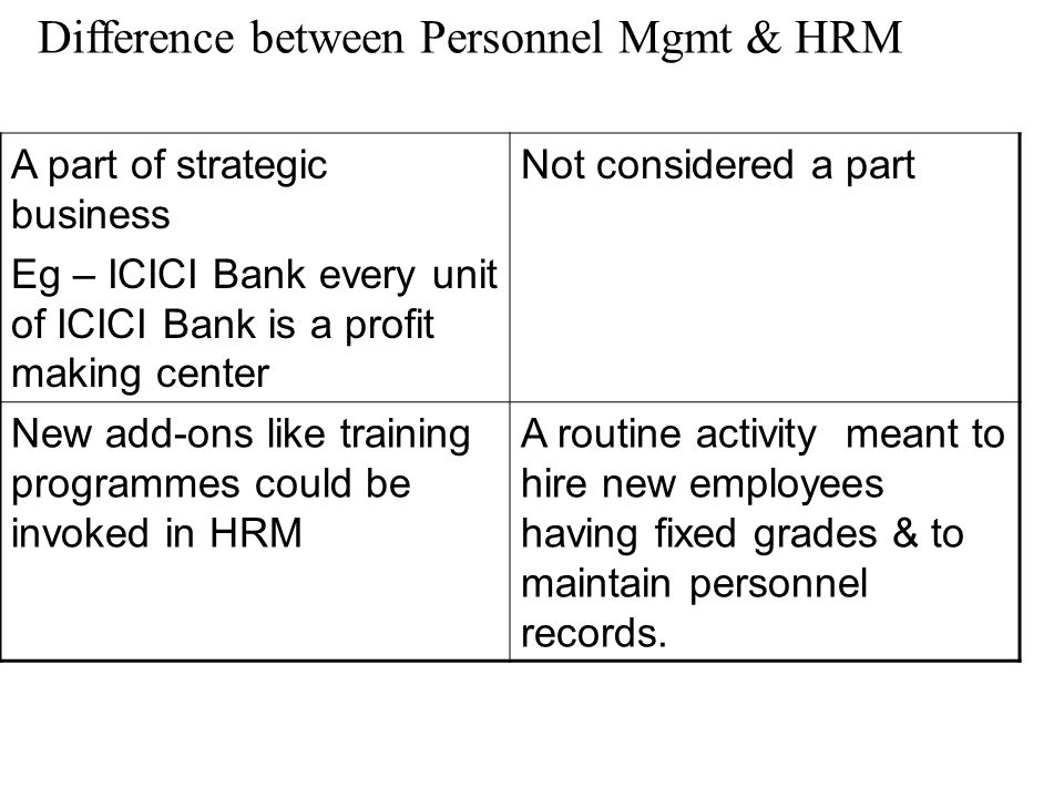 difference between strategic hrm and hrm business essay Defining the link between hrm and business strategy  that makes the difference to  handbook of strategic human resource management 6th .