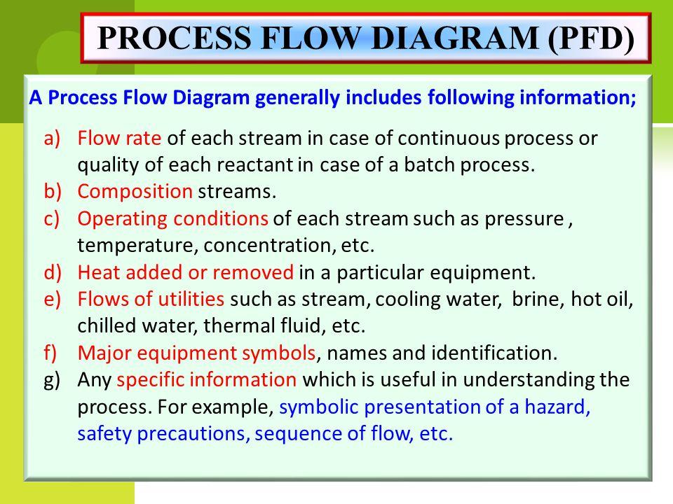 PROCESS FLOW DIAGRAM (PFD)