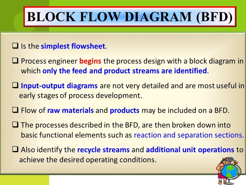 BLOCK FLOW DIAGRAM (BFD)