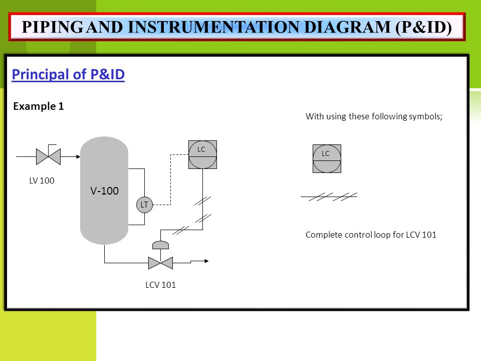 p id diagram piping piping instrumentation diagram p id tutorial