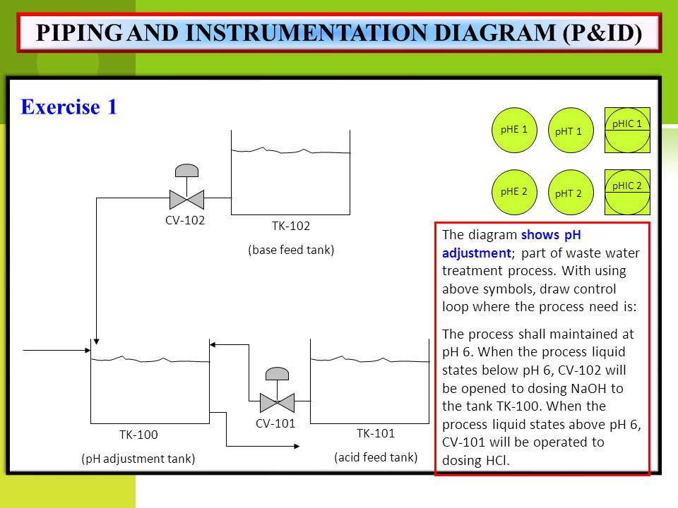 miss rahimah binti othman ppt video online download Well Water Plant Process Flow Diagram  Old Water Treatment Plant Water Treatment Plant Diagram Simple Make Up Water Piping Diagram