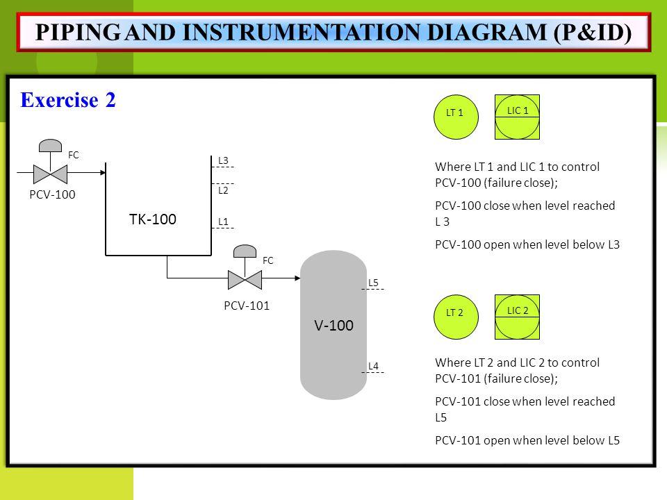 piping and instrumentation diagram manual piping and instrumentation diagram jobs #6