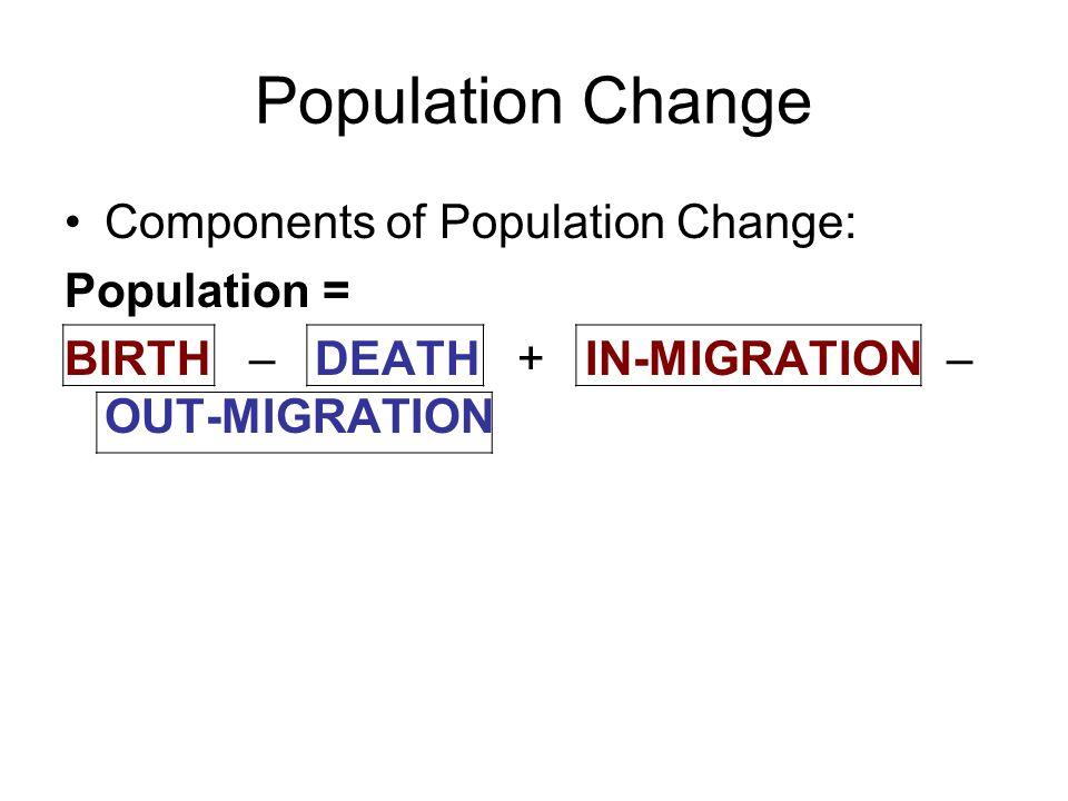 Population Change Components of Population Change: Population =