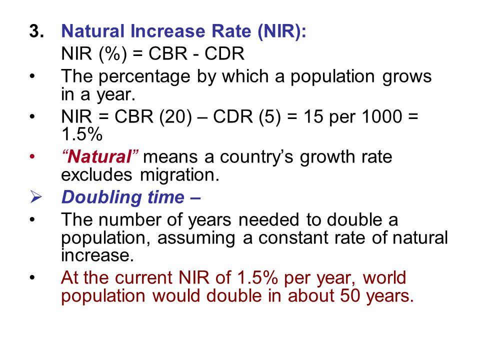 Natural Increase Rate (NIR):