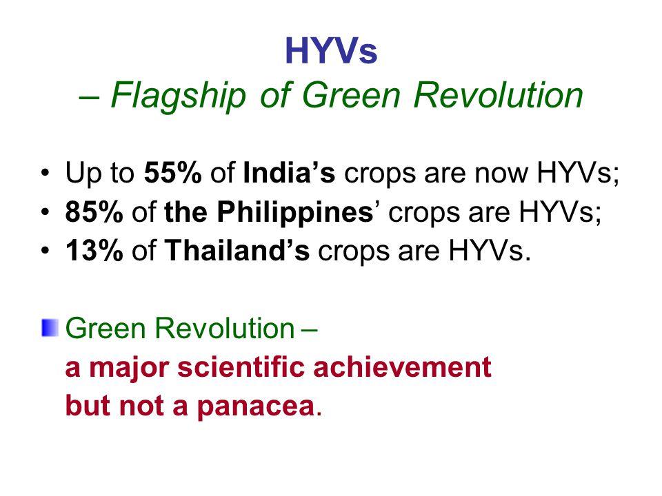 HYVs – Flagship of Green Revolution
