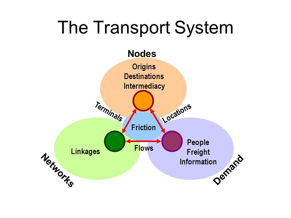The Transport System Nodes Networks Demand Origins Destinations