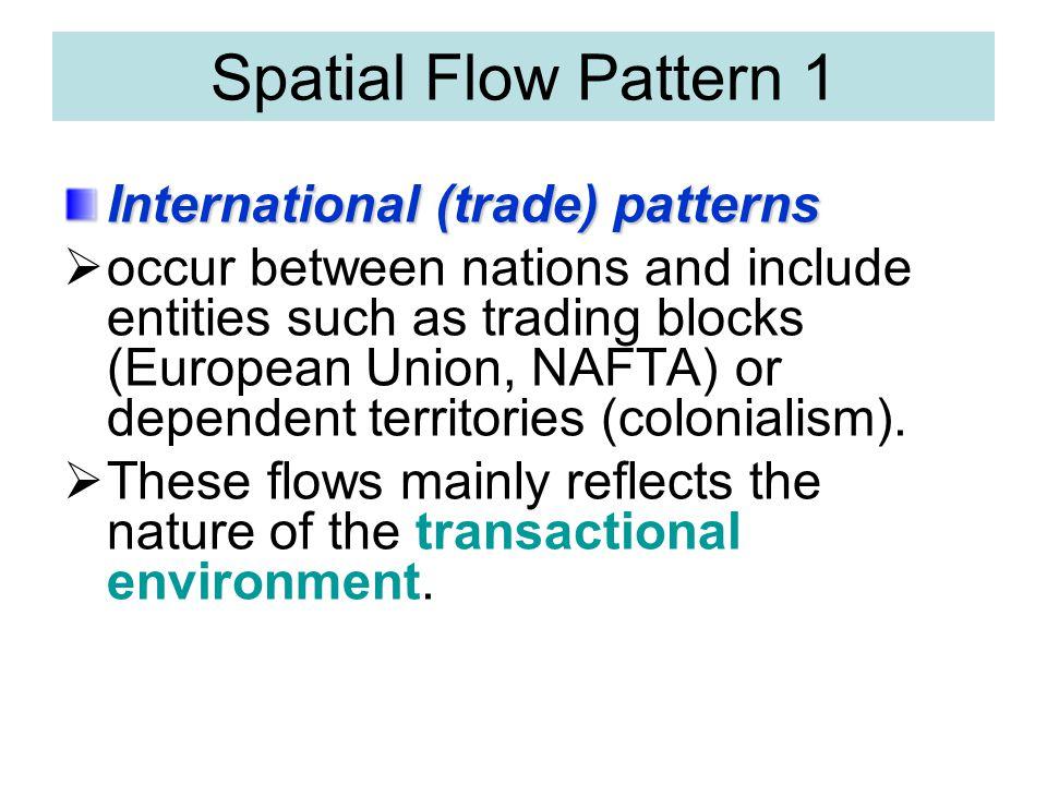 Spatial Flow Pattern 1 International (trade) patterns