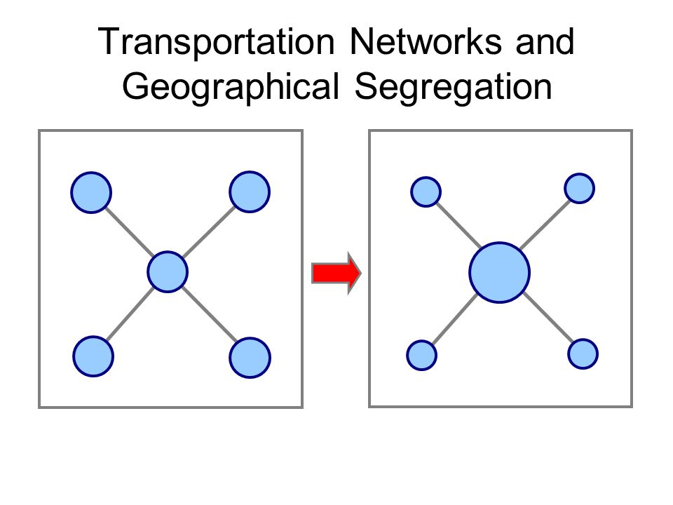 Transportation Networks and Geographical Segregation