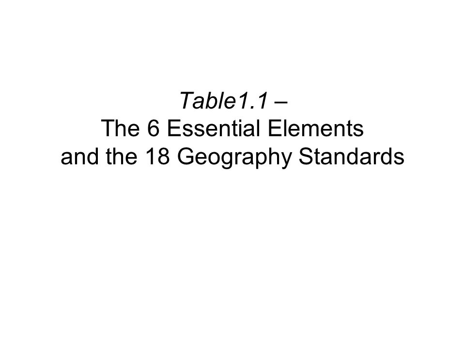 Table1.1 – The 6 Essential Elements and the 18 Geography Standards