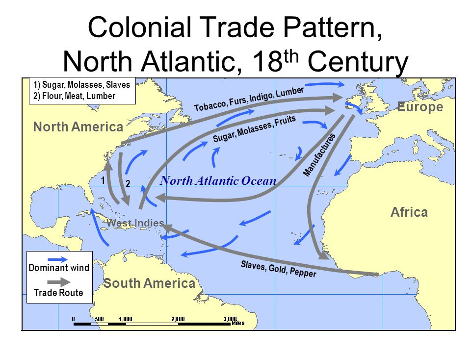 Colonial Trade Pattern, North Atlantic, 18th Century