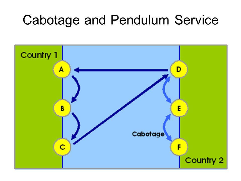 Cabotage and Pendulum Service