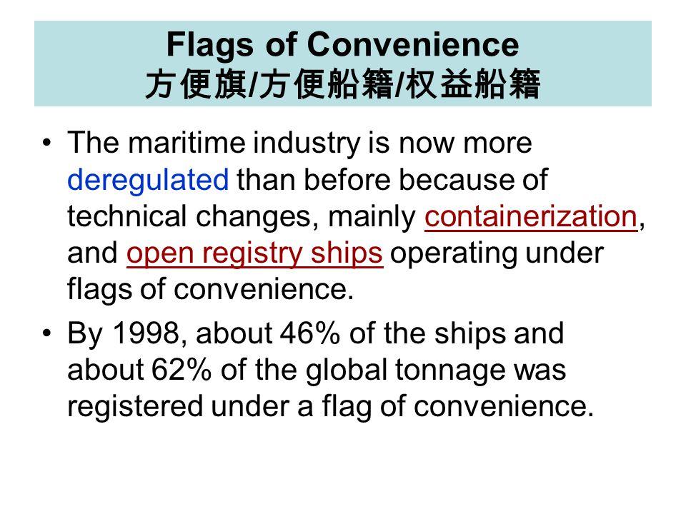 Flags of Convenience 方便旗/方便船籍/权益船籍