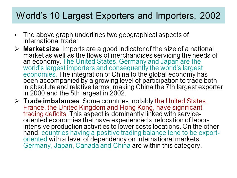 World's 10 Largest Exporters and Importers, 2002