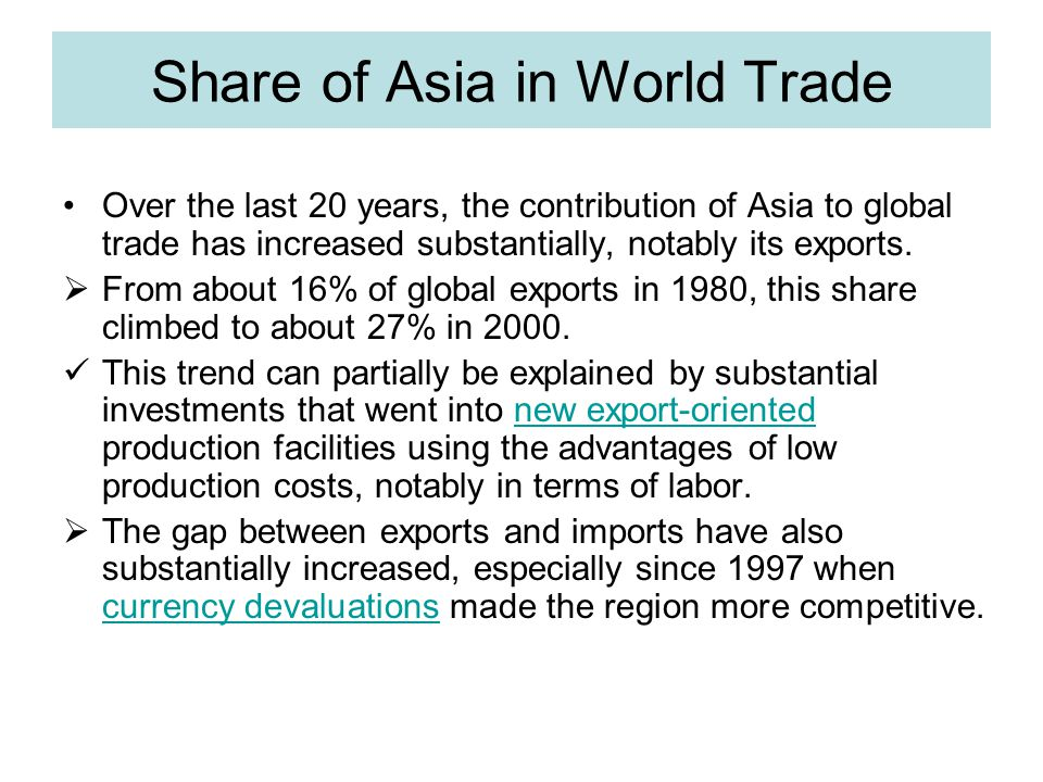 Share of Asia in World Trade