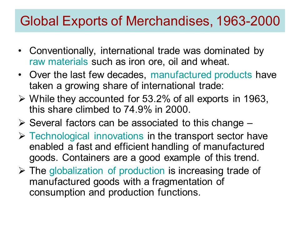 Global Exports of Merchandises, 1963-2000