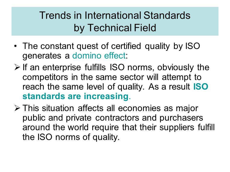 Trends in International Standards by Technical Field