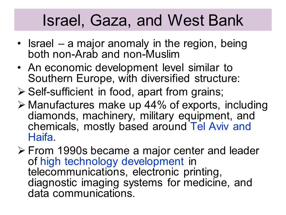 Israel, Gaza, and West Bank