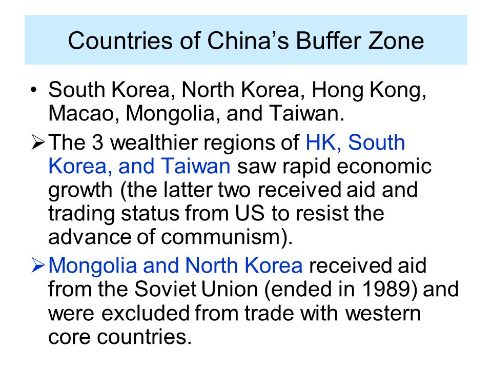 Countries of China's Buffer Zone