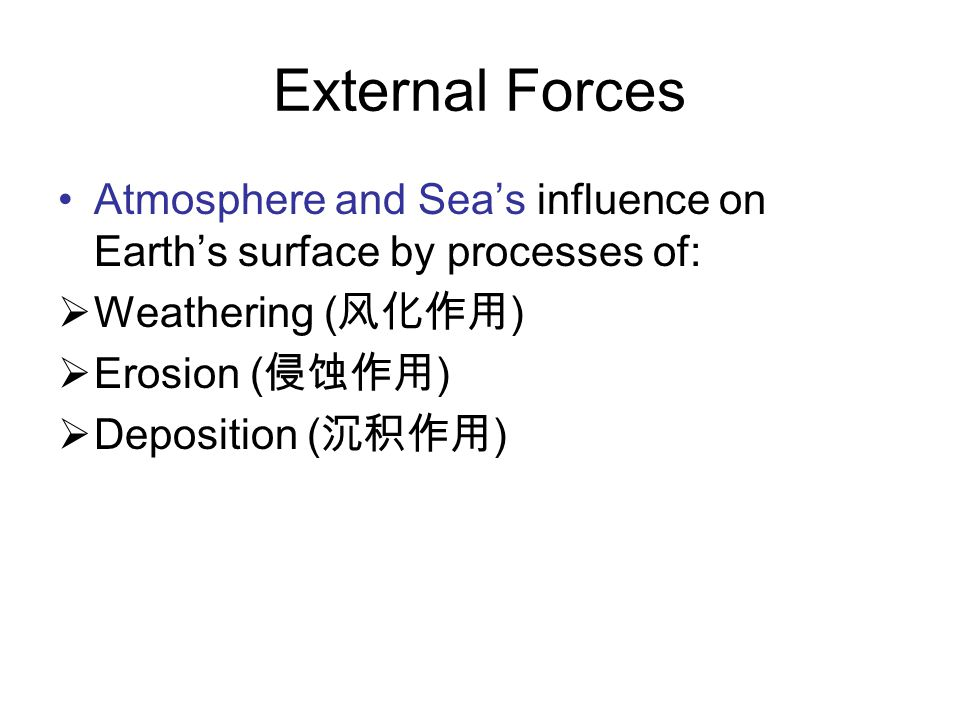 External Forces Atmosphere and Sea's influence on Earth's surface by processes of: Weathering (风化作用)