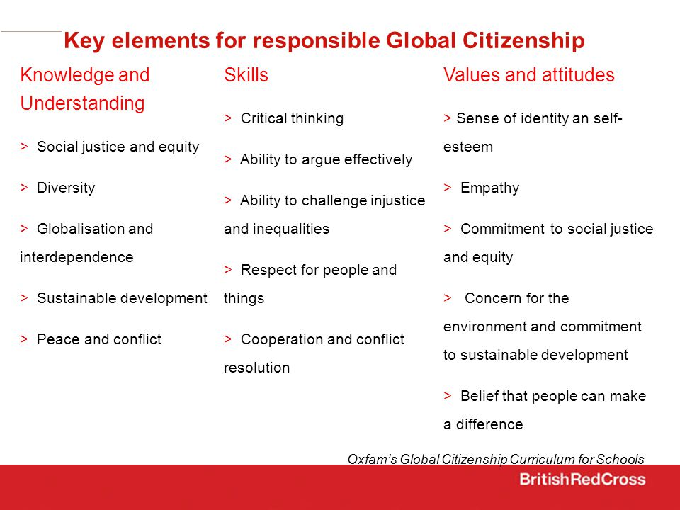 understanding citizenship education Global citizenship education and its implications for curriculum  he states: global citizenship is a way of understanding - how the world works, links between our .