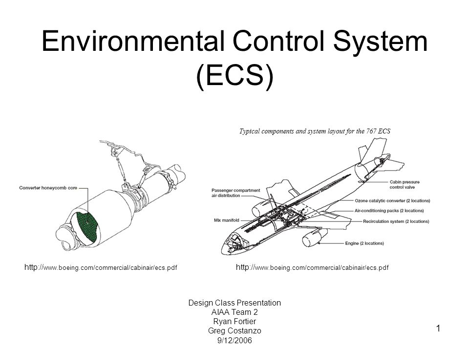 boeing design of ecs Reliability roadmap using quality function deployment (qfd) april 14, 2011  use physics of failure and support design for  – goodrich ecs.