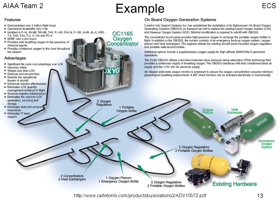 Environmental Control System Ecs Ppt Video Online Download