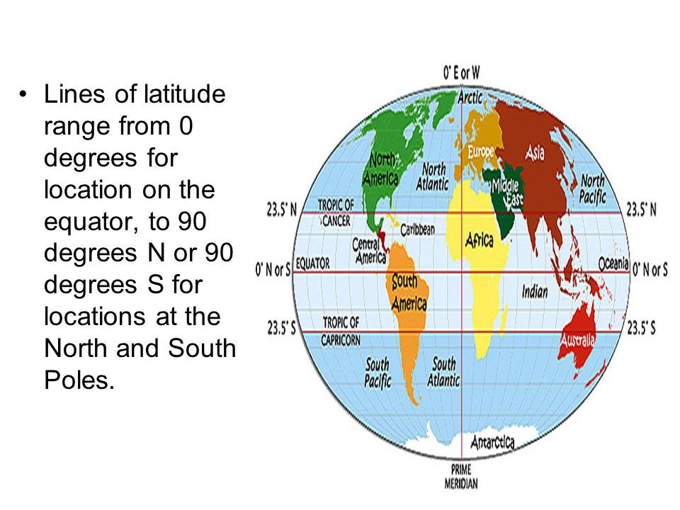 mapping the earth ppt