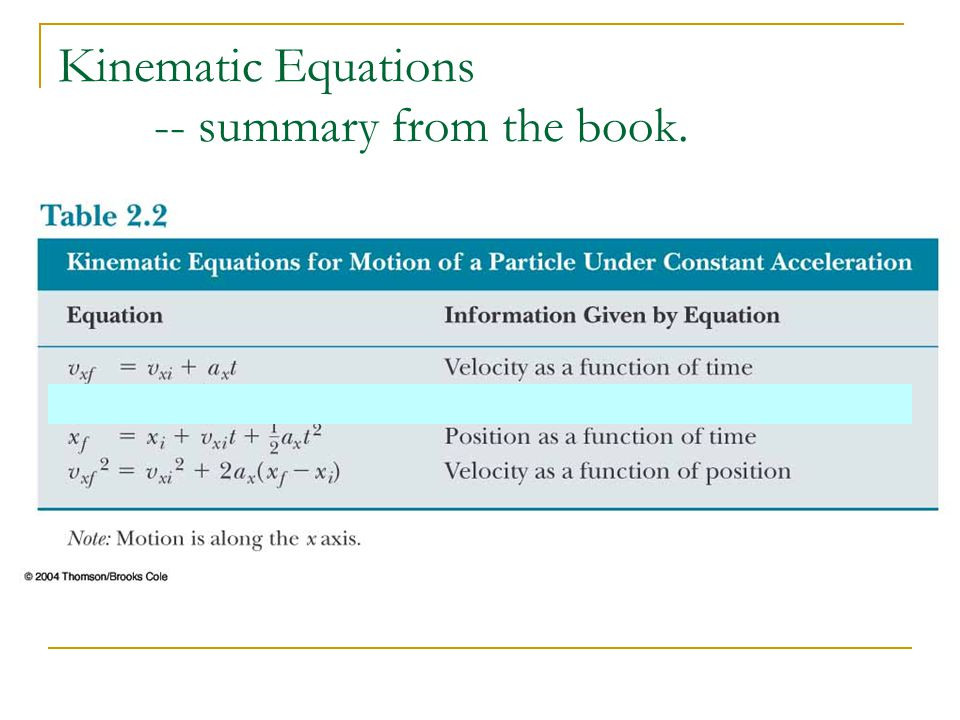 Kinematic Equations -- summary from the book.