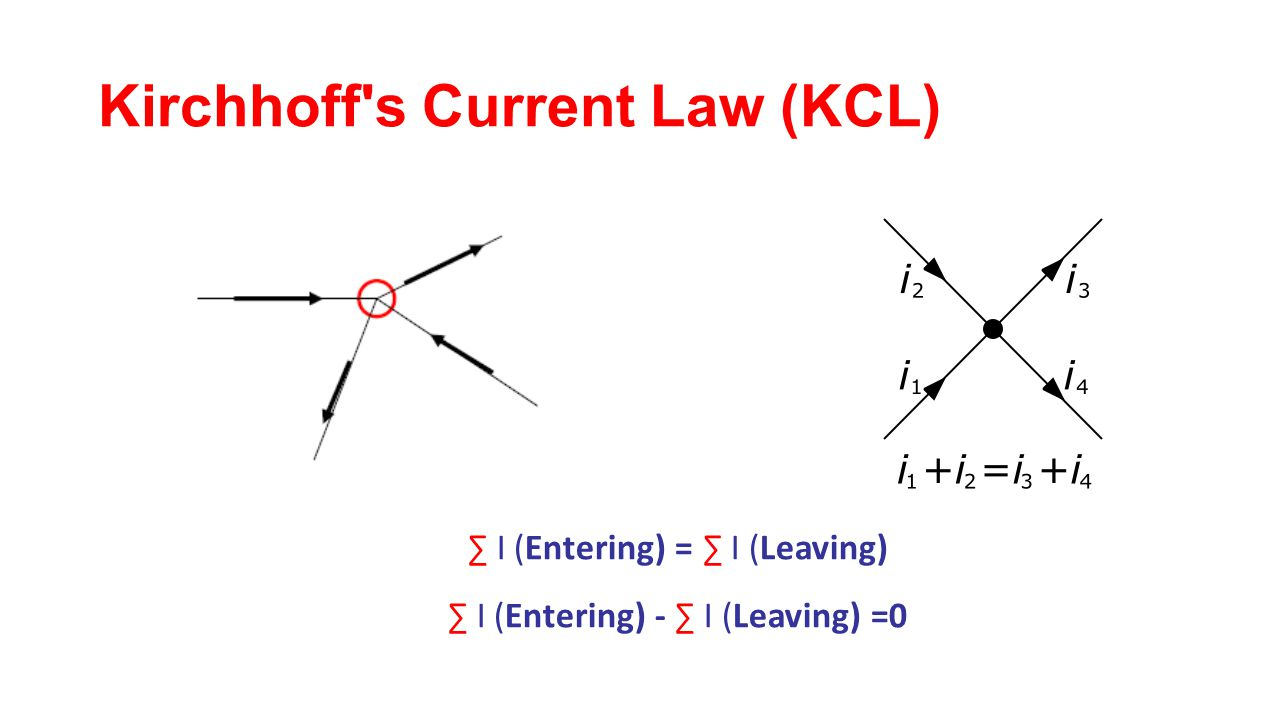 kirchhoff s current law Kirchhoff's current law and nodal analysis kirchhoff's current law (kcl) says that the current going into a junction or node is equal to the current going out of a node in other words, the sum of the currents entering the node must be zero (if we consider currents leaving the node to be a negative current entering the node.